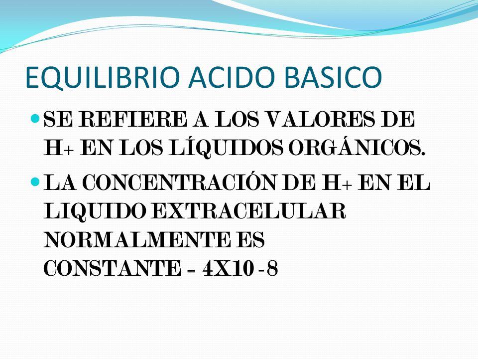 EQUILIBRIO ACIDO BASICO SE REFIERE A LOS VALORES DE H+ EN LOS LÍQUIDOS ORGÁNICOS.