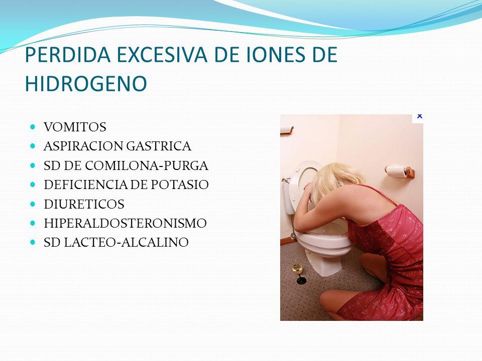 PERDIDA EXCESIVA DE IONES DE HIDROGENO VOMITOS ASPIRACION GASTRICA SD DE COMILONA-PURGA DEFICIENCIA DE POTASIO DIURETICOS HIPERALDOSTERONISMO SD LACTEO-ALCALINO
