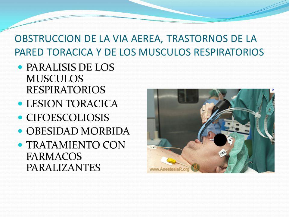 OBSTRUCCION DE LA VIA AEREA, TRASTORNOS DE LA PARED TORACICA Y DE LOS MUSCULOS RESPIRATORIOS PARALISIS DE LOS MUSCULOS RESPIRATORIOS LESION TORACICA CIFOESCOLIOSIS OBESIDAD MORBIDA TRATAMIENTO CON FARMACOS PARALIZANTES