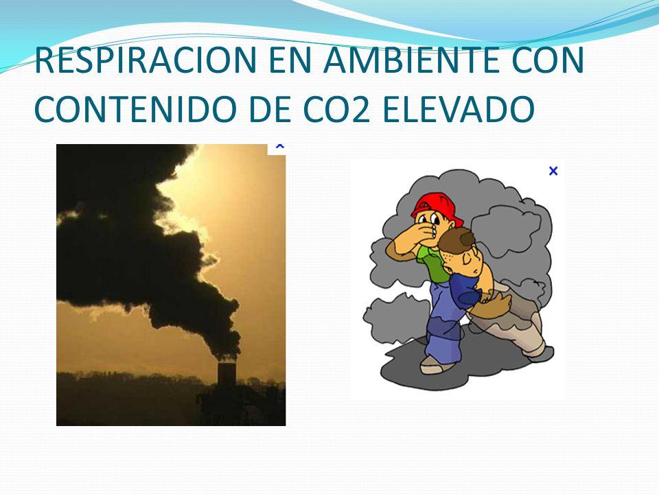 RESPIRACION EN AMBIENTE CON CONTENIDO DE CO2 ELEVADO