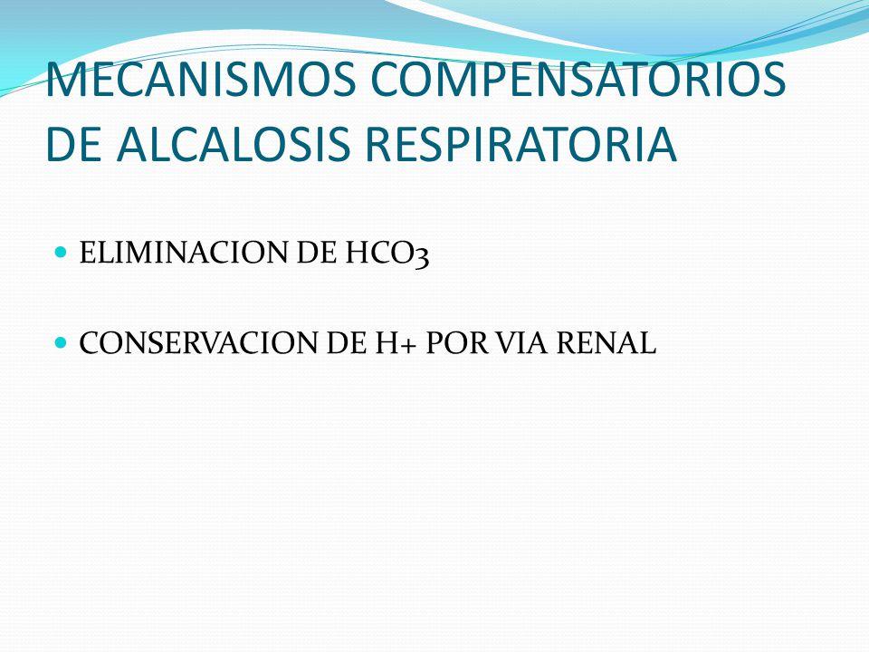 MECANISMOS COMPENSATORIOS DE ALCALOSIS RESPIRATORIA ELIMINACION DE HCO3 CONSERVACION DE H+ POR VIA RENAL