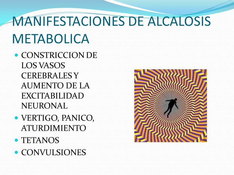 MANIFESTACIONES DE ALCALOSIS METABOLICA CONSTRICCION DE LOS VASOS CEREBRALES Y AUMENTO DE LA EXCITABILIDAD NEURONAL VERTIGO, PANICO, ATURDIMIENTO TETANOS CONVULSIONES