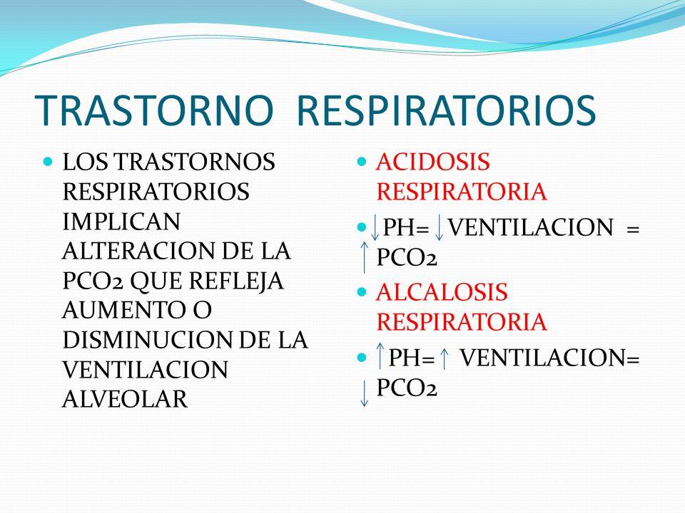 TRASTORNO RESPIRATORIOS LOS TRASTORNOS RESPIRATORIOS IMPLICAN ALTERACION DE LA PCO2 QUE REFLEJA AUMENTO O DISMINUCION DE LA VENTILACION ALVEOLAR ACIDOSIS RESPIRATORIA PH= VENTILACION = PCO2 ALCALOSIS RESPIRATORIA PH= VENTILACION= PCO2