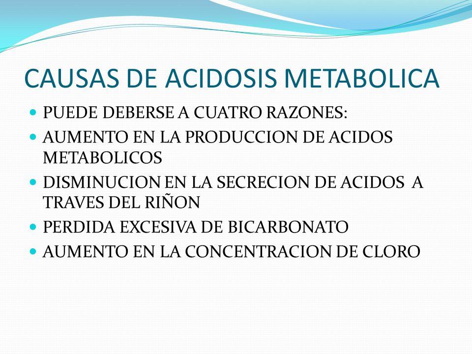 CAUSAS DE ACIDOSIS METABOLICA PUEDE DEBERSE A CUATRO RAZONES: AUMENTO EN LA PRODUCCION DE ACIDOS METABOLICOS DISMINUCION EN LA SECRECION DE ACIDOS A TRAVES DEL RIÑON PERDIDA EXCESIVA DE BICARBONATO AUMENTO EN LA CONCENTRACION DE CLORO