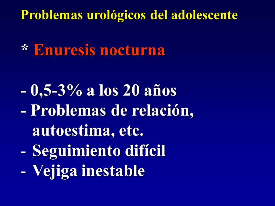 Problemas urológicos del adolescente * Enuresis nocturna - 0,5-3% a los 20 años - Problemas de relación, autoestima, etc. -Seguimiento difícil -Vejiga