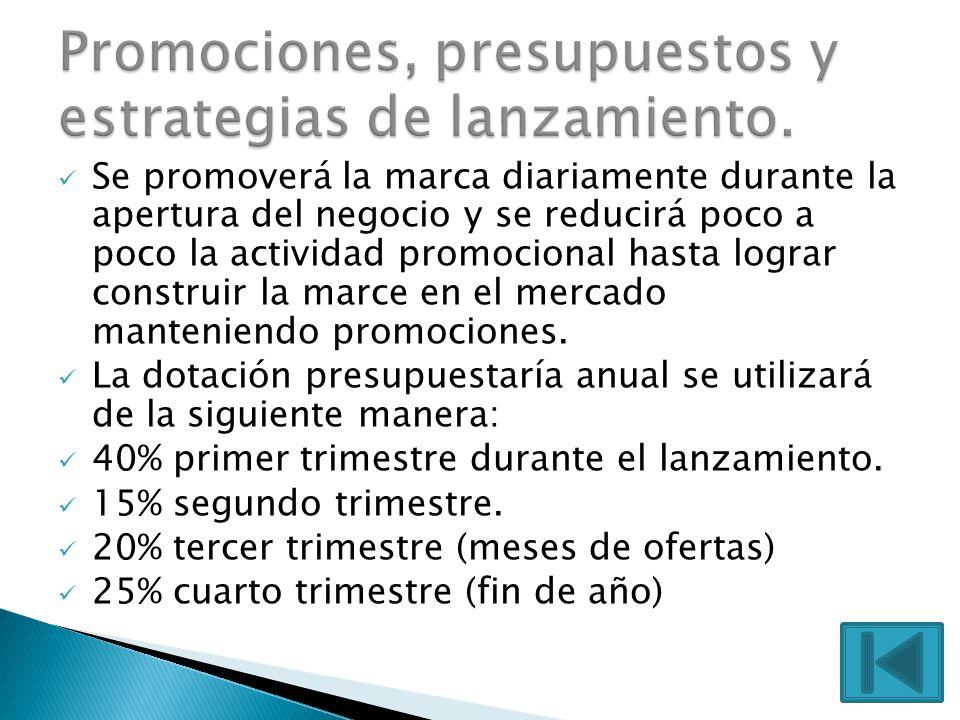 Se promoverá la marca diariamente durante la apertura del negocio y se reducirá poco a poco la actividad promocional hasta lograr construir la marce en el mercado manteniendo promociones.