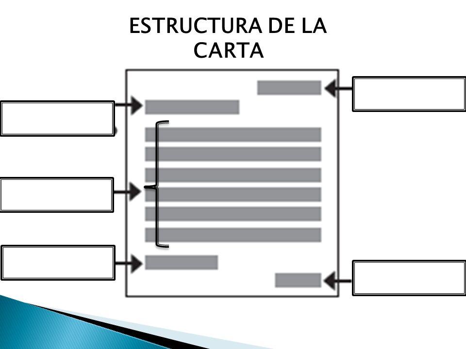 ESTRUCTURA DE LA CARTA (copien en sus cuadernos)