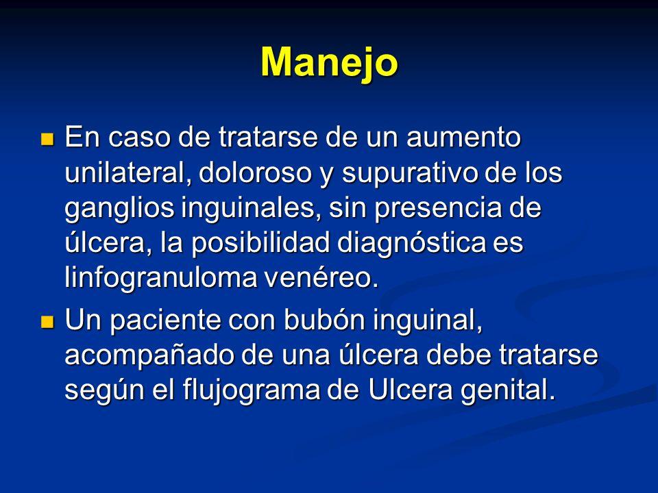 Manejo En caso de tratarse de un aumento unilateral, doloroso y supurativo de los ganglios inguinales, sin presencia de úlcera, la posibilidad diagnóstica es linfogranuloma venéreo.