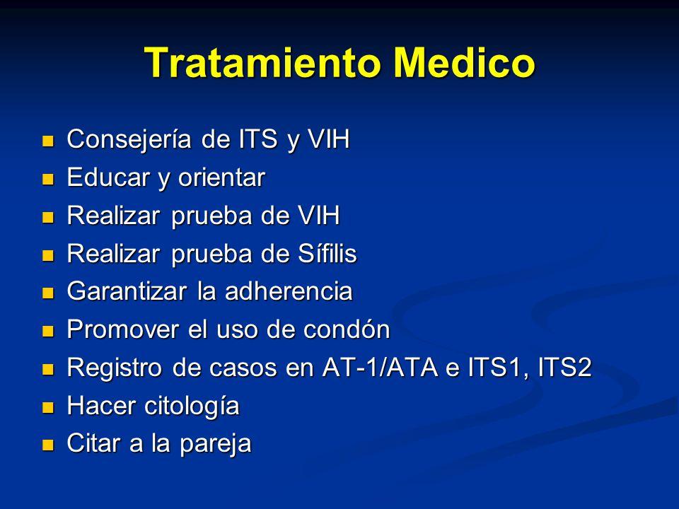 Tratamiento Medico Consejería de ITS y VIH Consejería de ITS y VIH Educar y orientar Educar y orientar Realizar prueba de VIH Realizar prueba de VIH Realizar prueba de Sífilis Realizar prueba de Sífilis Garantizar la adherencia Garantizar la adherencia Promover el uso de condón Promover el uso de condón Registro de casos en AT-1/ATA e ITS1, ITS2 Registro de casos en AT-1/ATA e ITS1, ITS2 Hacer citología Hacer citología Citar a la pareja Citar a la pareja