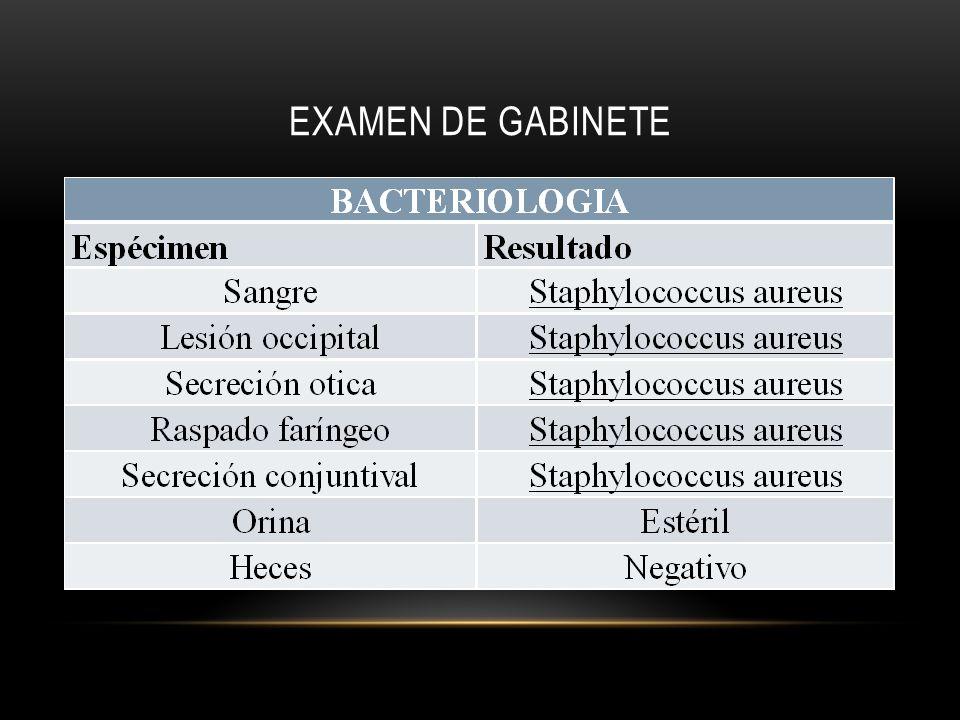 EXAMEN DE GABINETE