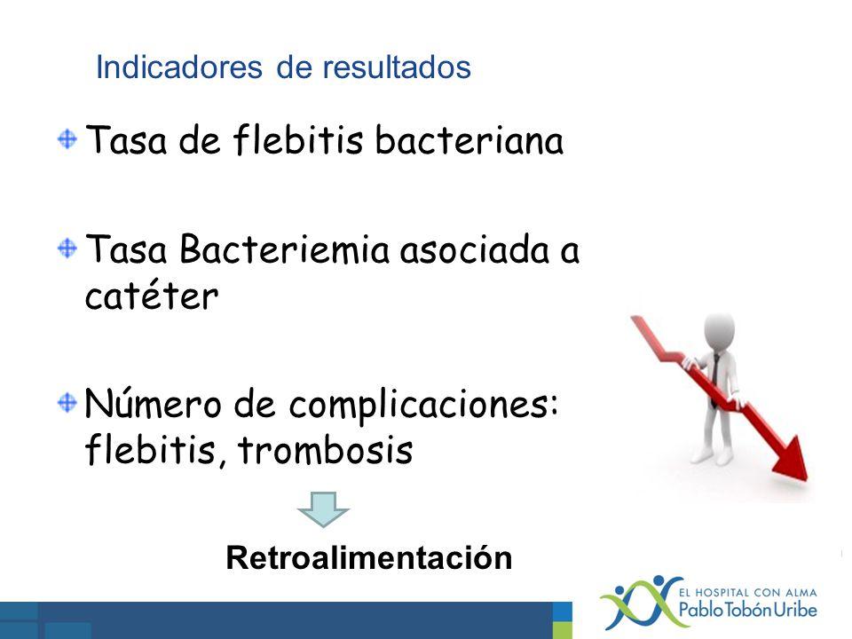 Tasa de flebitis bacteriana Tasa Bacteriemia asociada a catéter Número de complicaciones: flebitis, trombosis Retroalimentación