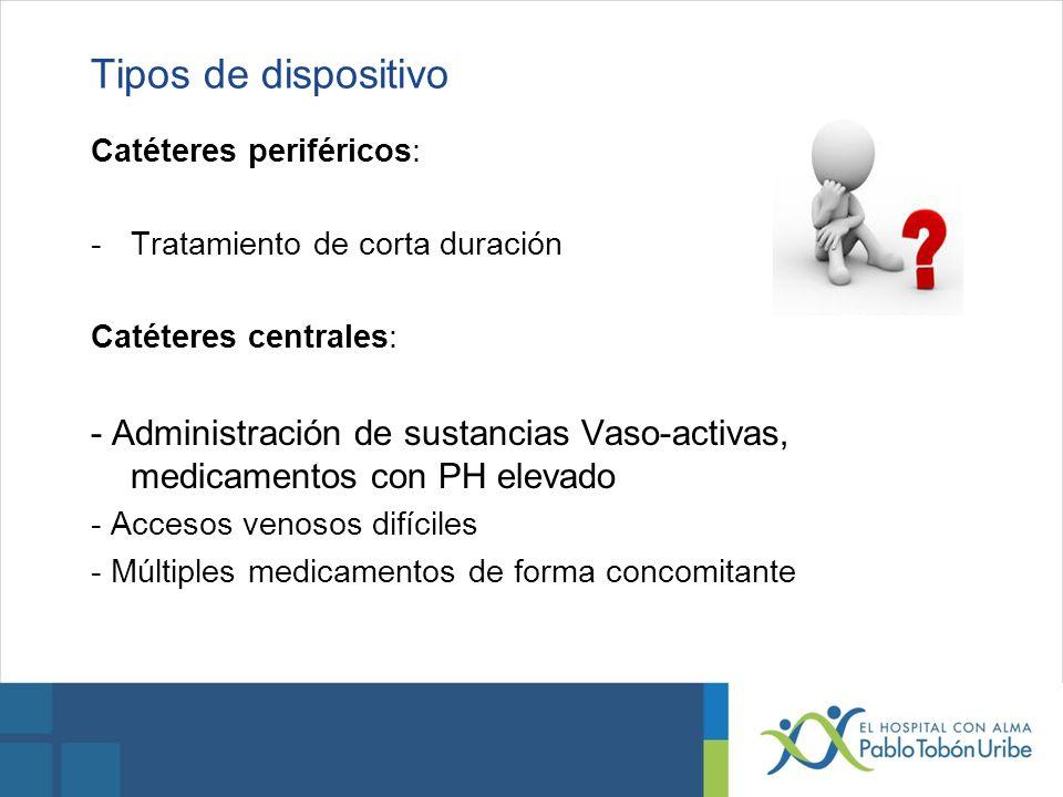 Tipos de dispositivo Catéteres periféricos: -Tratamiento de corta duración Catéteres centrales: - Administración de sustancias Vaso-activas, medicamen