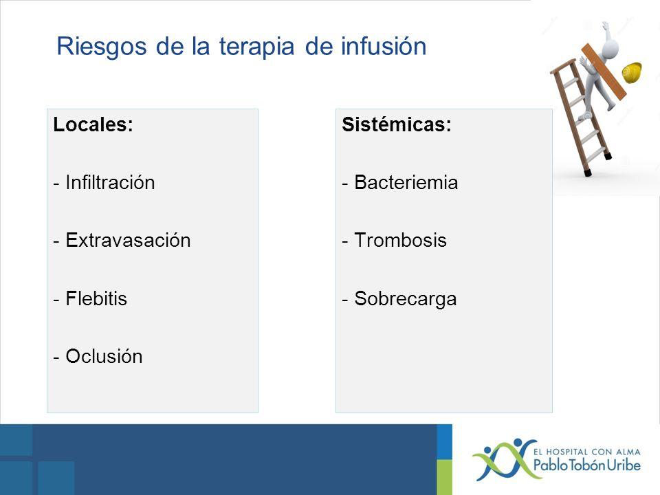 Riesgos de la terapia de infusión Locales: - Infiltración - Extravasación - Flebitis - Oclusión Sistémicas: - Bacteriemia - Trombosis - Sobrecarga
