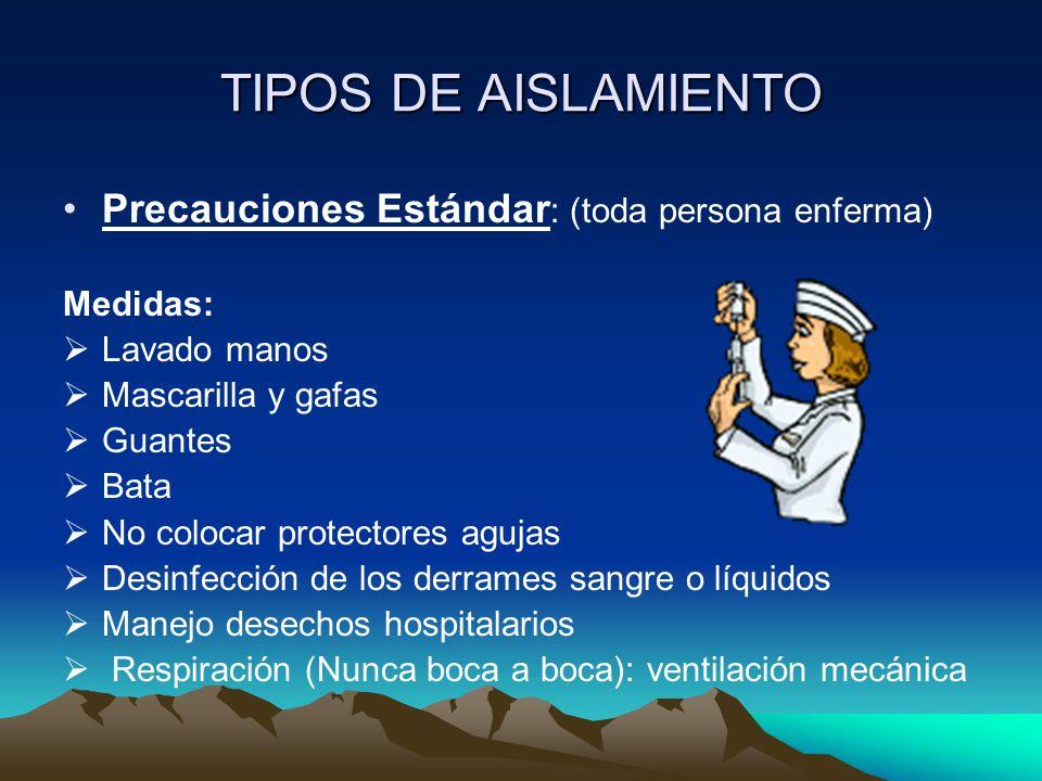 TIPOS DE AISLAMIENTO Precauciones Estándar : (toda persona enferma) Medidas:  Lavado manos  Mascarilla y gafas  Guantes  Bata  No colocar protect