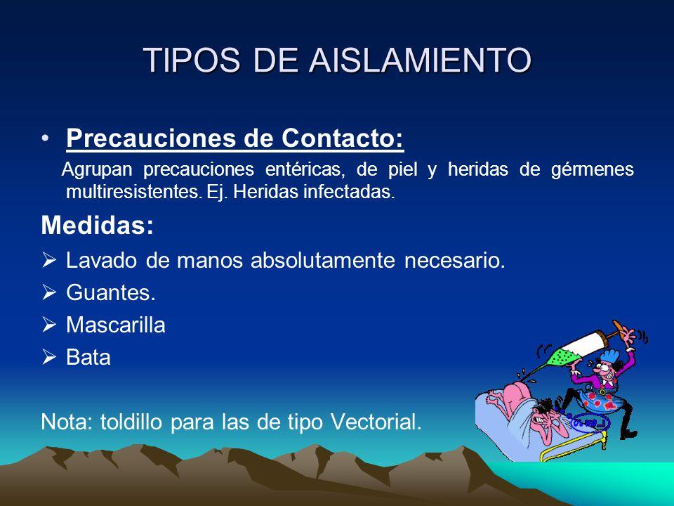 TIPOS DE AISLAMIENTO Precauciones de Contacto: Agrupan precauciones entéricas, de piel y heridas de gérmenes multiresistentes. Ej. Heridas infectadas.