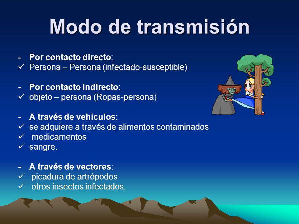 Modo de transmisión - Por contacto directo: Persona – Persona (infectado-susceptible) -Por contacto indirecto: objeto – persona (Ropas-persona) -A tra