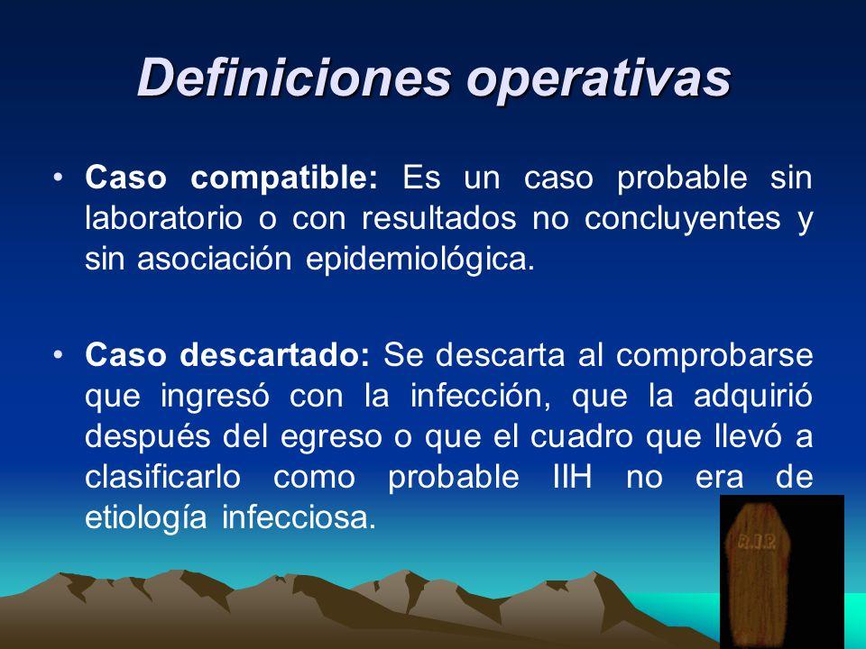 Definiciones operativas Caso compatible: Es un caso probable sin laboratorio o con resultados no concluyentes y sin asociación epidemiológica. Caso de