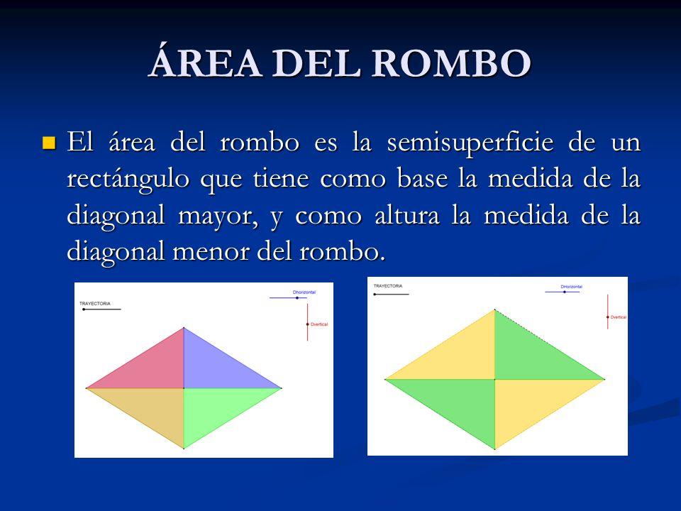 ÁREA DEL ROMBO El área del rombo es la semisuperficie de un rectángulo que tiene como base la medida de la diagonal mayor, y como altura la medida de la diagonal menor del rombo.