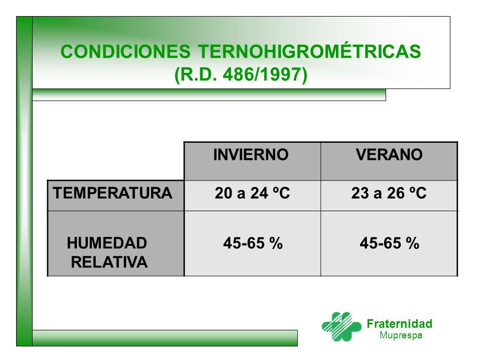 Fraternidad Muprespa CONDICIONES TERNOHIGROMÉTRICAS (R.D. 486/1997) INVIERNOVERANO TEMPERATURA20 a 24 ºC23 a 26 ºC HUMEDAD RELATIVA 45-65 %