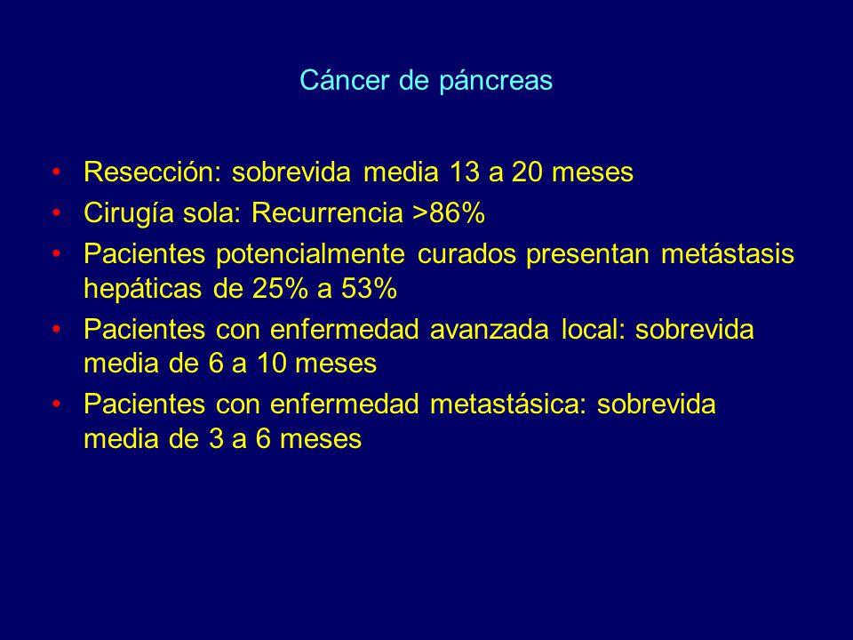 Cáncer de páncreas Resección: sobrevida media 13 a 20 meses Cirugía sola: Recurrencia >86% Pacientes potencialmente curados presentan metástasis hepát