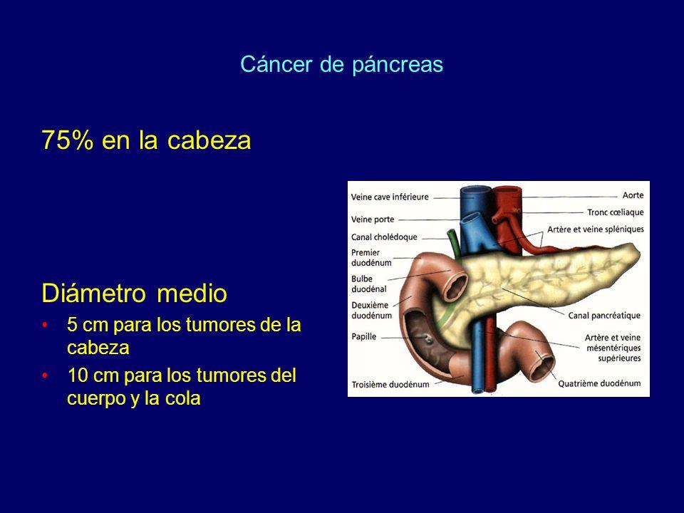 Cáncer de páncreas Diseminación Directa: Conducto biliar, duodeno, estómago, bazo, colon, glándula suprarrenal, vasos sanguíneos Linfática: Ganglios peripancreáticos, pancreatoduodenales, hilio hepático, hilio esplénico, tronco celiaco Hematógena: Hígado, pulmón