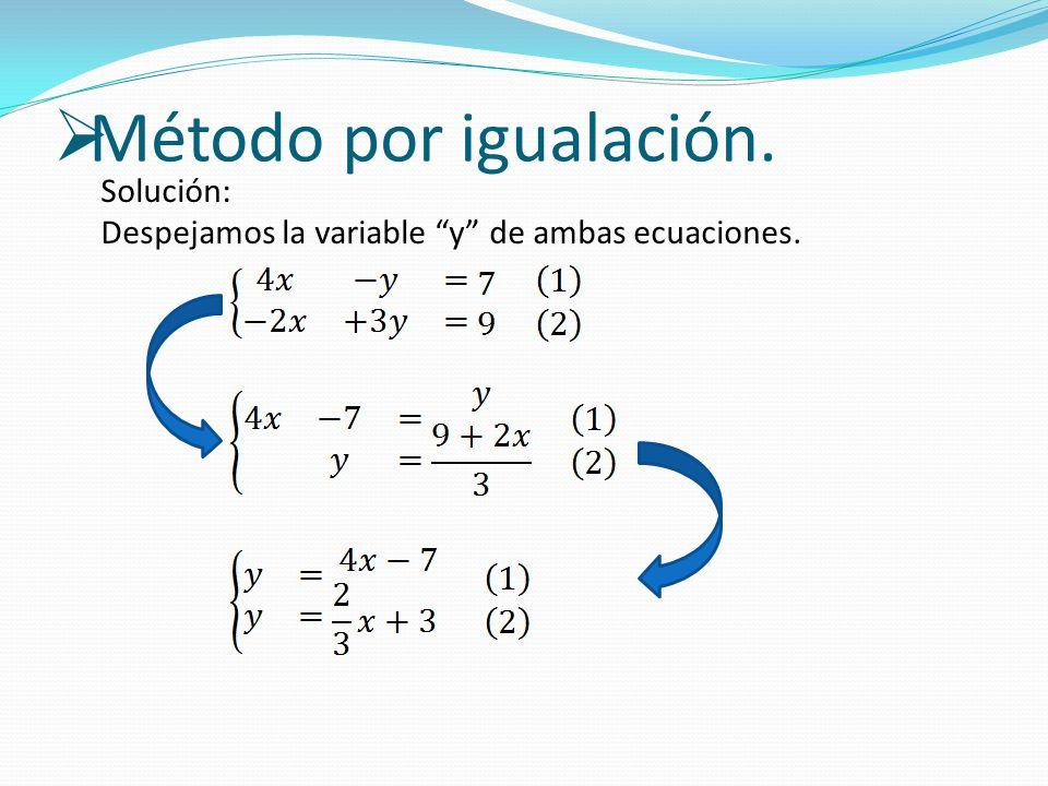 """Solución: Despejamos la variable """"y"""" de ambas ecuaciones."""
