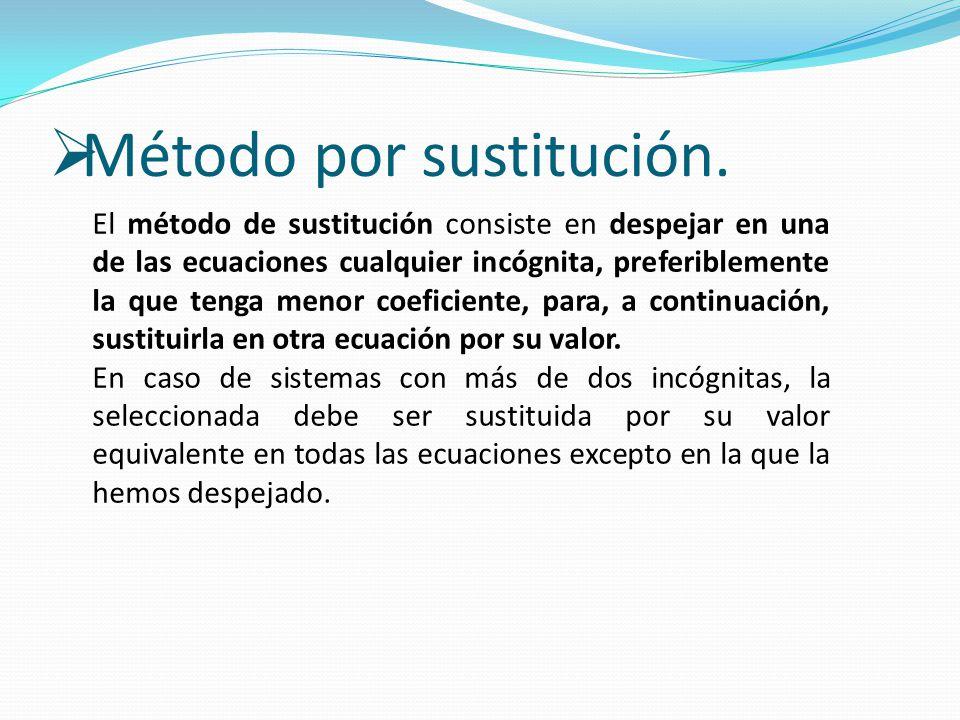  Método por sustitución. El método de sustitución consiste en despejar en una de las ecuaciones cualquier incógnita, preferiblemente la que tenga men