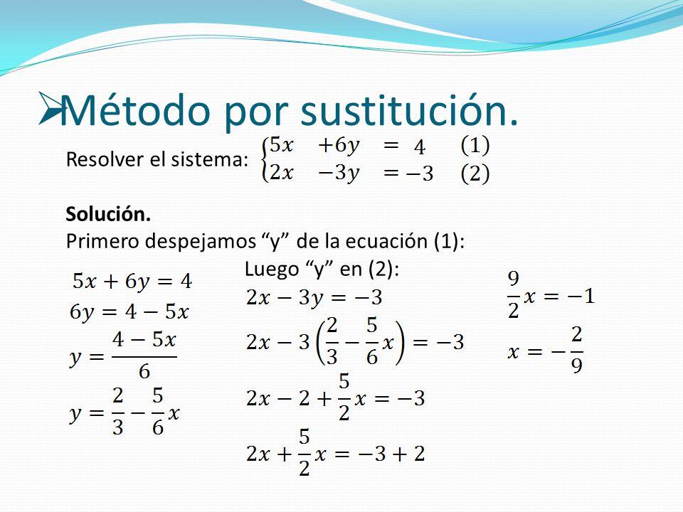 """Resolver el sistema: Solución. Primero despejamos """"y"""" de la ecuación (1): Luego """"y"""" en (2):"""