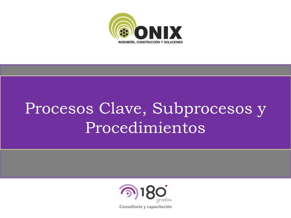 Procesos Clave Onix 2.Diseñar (15) 2. Diseñar (15) 1.