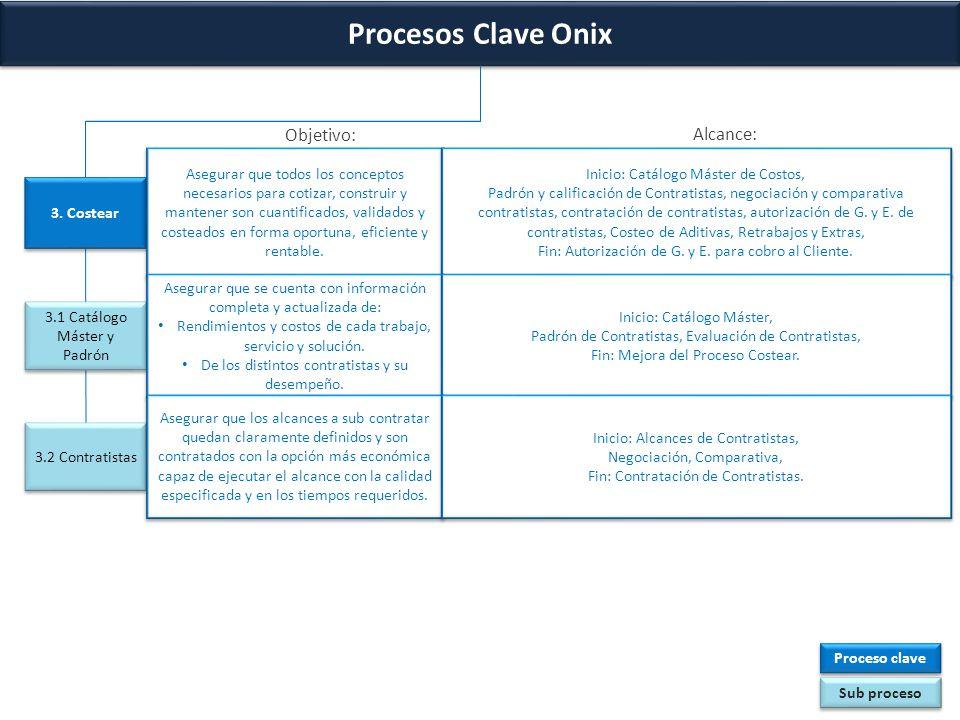 Procesos Clave Onix 6.Ejecutar (2/2) 6.