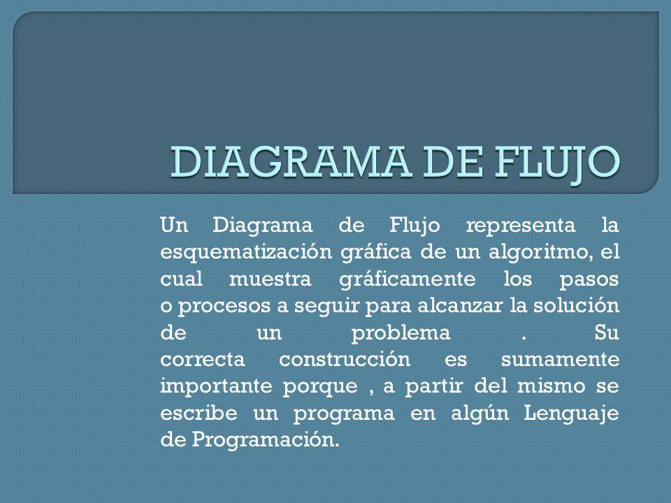 Un Diagrama de Flujo representa la esquematización gráfica de un algoritmo, el cual muestra gráficamente los pasos o procesos a seguir para alcanzar l