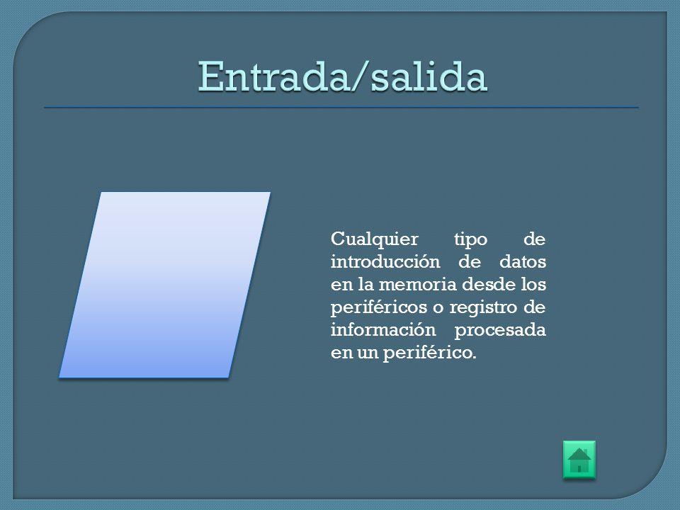 Cualquier tipo de introducción de datos en la memoria desde los periféricos o registro de información procesada en un periférico.