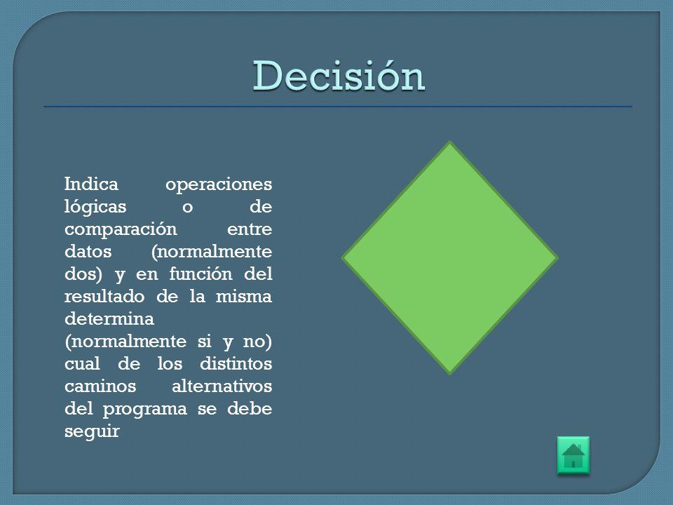 Indica operaciones lógicas o de comparación entre datos (normalmente dos) y en función del resultado de la misma determina (normalmente si y no) cual