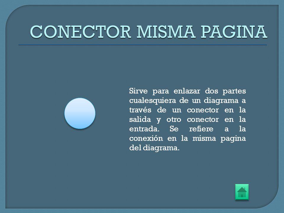 Sirve para enlazar dos partes cualesquiera de un diagrama a través de un conector en la salida y otro conector en la entrada. Se refiere a la conexión