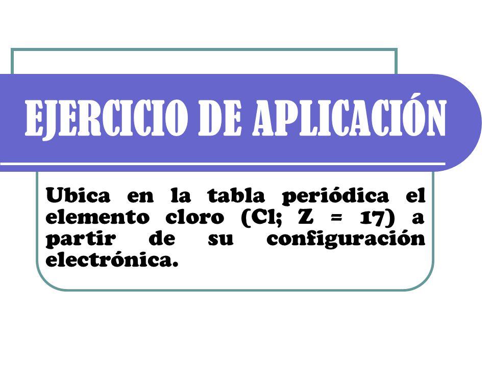 EJERCICIO DE APLICACIÓN Ubica en la tabla periódica el elemento cloro (Cl; Z = 17) a partir de su configuración electrónica.