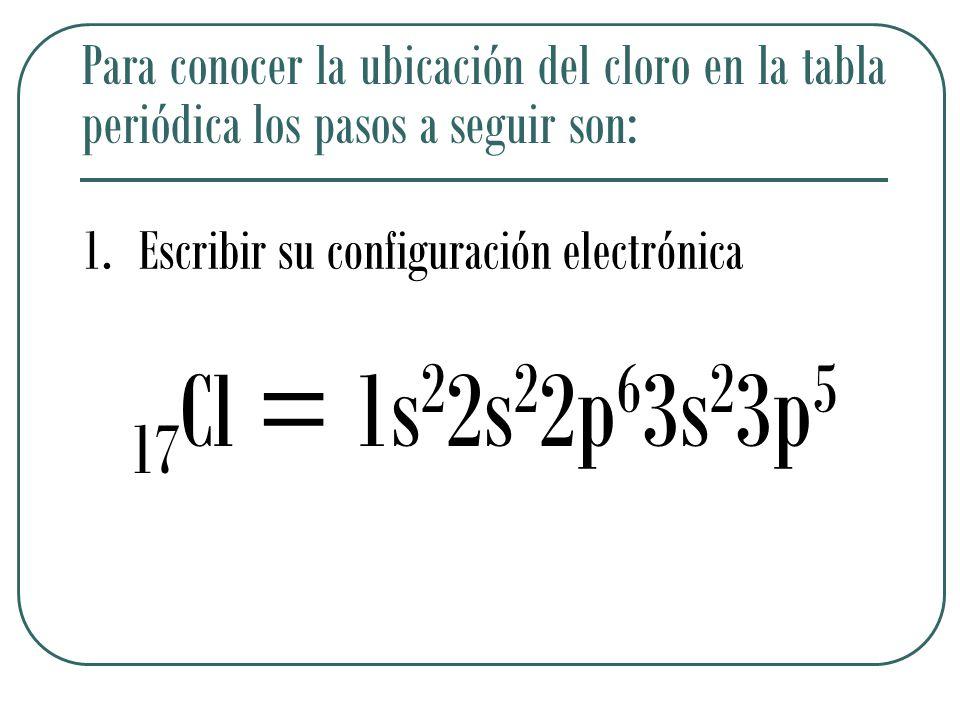 1.Escribir su configuración electrónica 17 Cl = 1s 2 2s 2 2p 6 3s 2 3p 5 Para conocer la ubicación del cloro en la tabla periódica los pasos a seguir son: