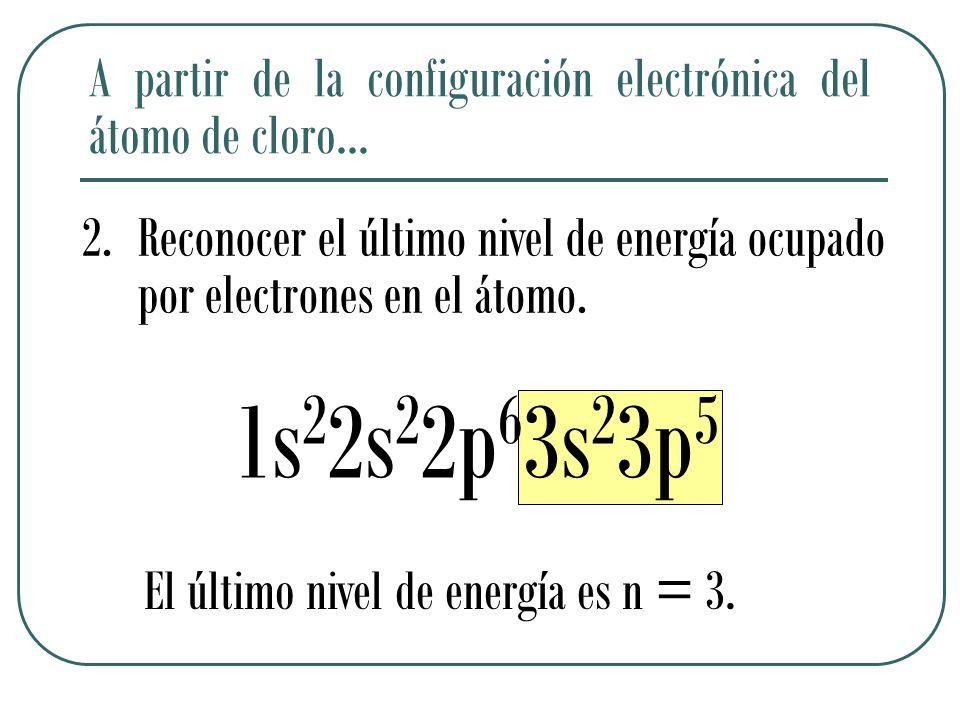 A partir de la configuración electrónica del átomo de cloro… 1s 2 2s 2 2p 6 3s 2 3p 5 2.Reconocer el último nivel de energía ocupado por electrones en el átomo.