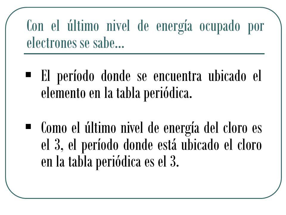 Con el último nivel de energía ocupado por electrones se sabe…  El período donde se encuentra ubicado el elemento en la tabla periódica.