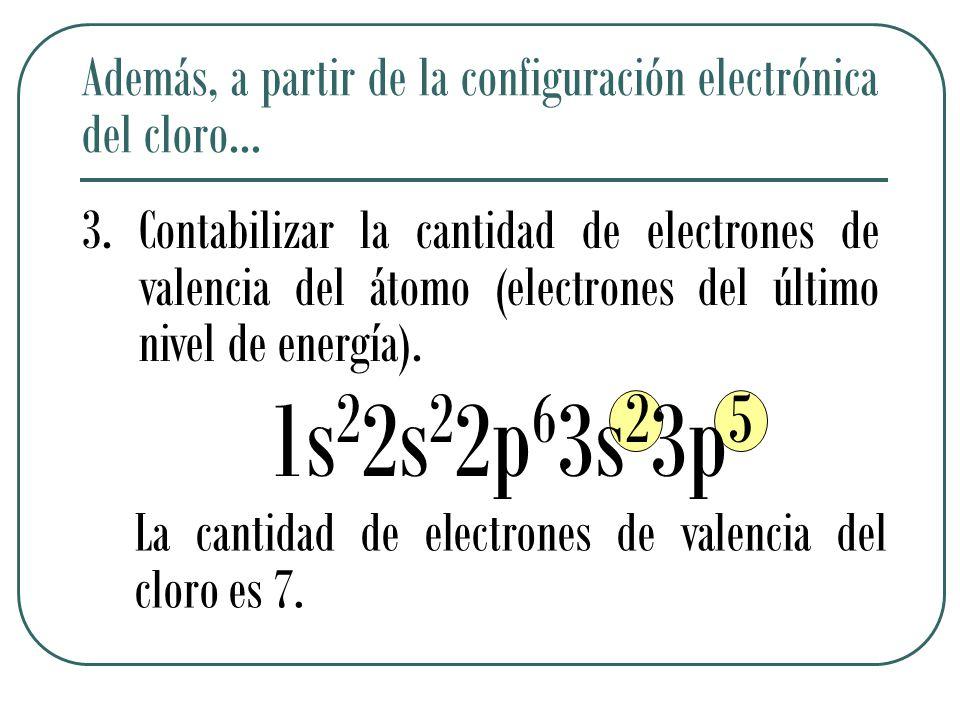 Además, a partir de la configuración electrónica del cloro… 1s 2 2s 2 2p 6 3s 2 3p 5 3.Contabilizar la cantidad de electrones de valencia del átomo (electrones del último nivel de energía).