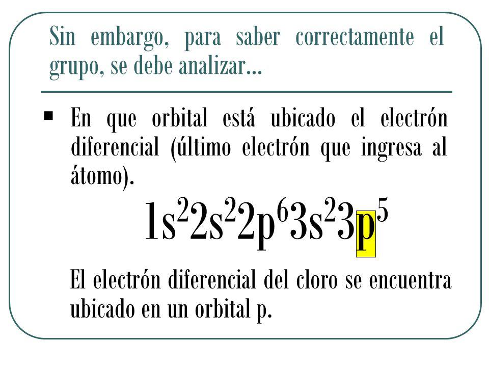 Sin embargo, para saber correctamente el grupo, se debe analizar…  En que orbital está ubicado el electrón diferencial (último electrón que ingresa al átomo).