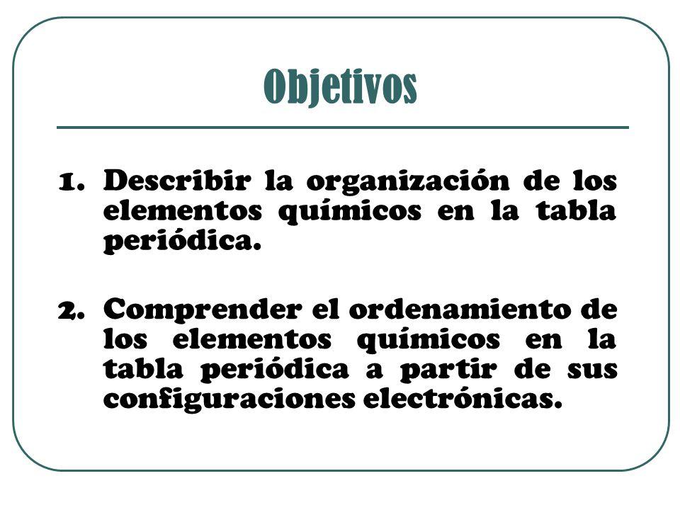 Objetivos 1.Describir la organización de los elementos químicos en la tabla periódica.