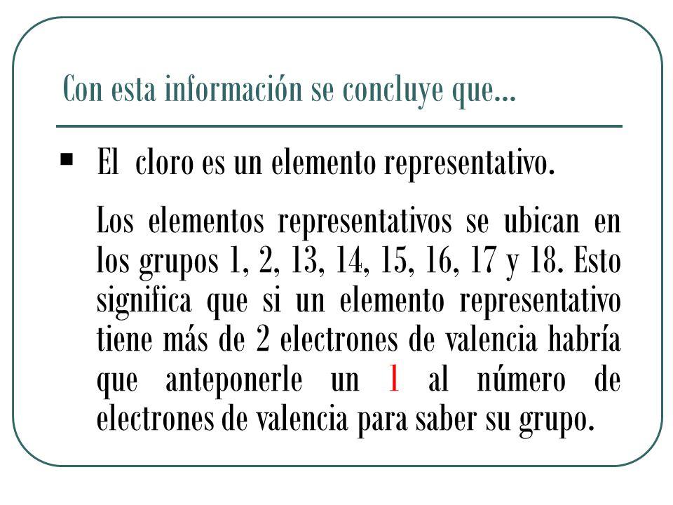 Con esta información se concluye que…  El cloro es un elemento representativo.