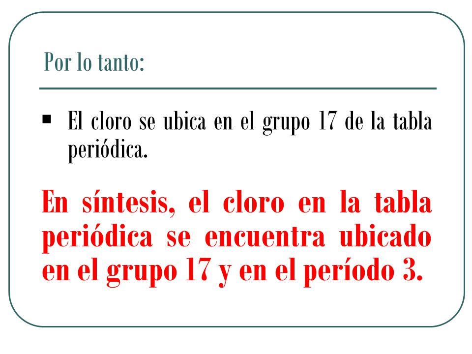 Por lo tanto: En síntesis, el cloro en la tabla periódica se encuentra ubicado en el grupo 17 y en el período 3.