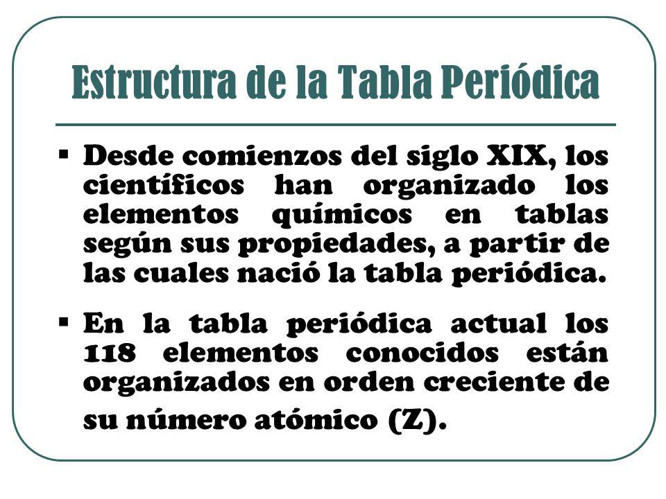 Estructura de la Tabla Periódica EEn la tabla periódica actual los 118 elementos conocidos están organizados en orden creciente de su número atómico (Z).