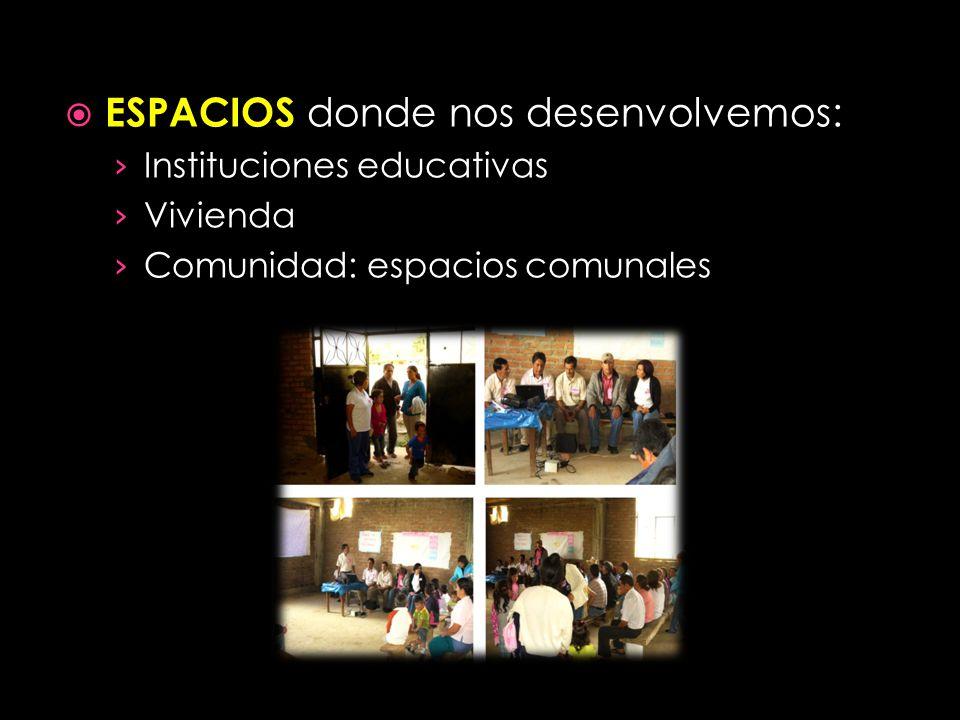  ESPACIOS donde nos desenvolvemos: › Instituciones educativas › Vivienda › Comunidad: espacios comunales