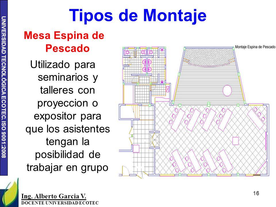 UNIVERSIDAD TECNOLÓGICA ECOTEC.ISO 9001:2008 16 Ing.