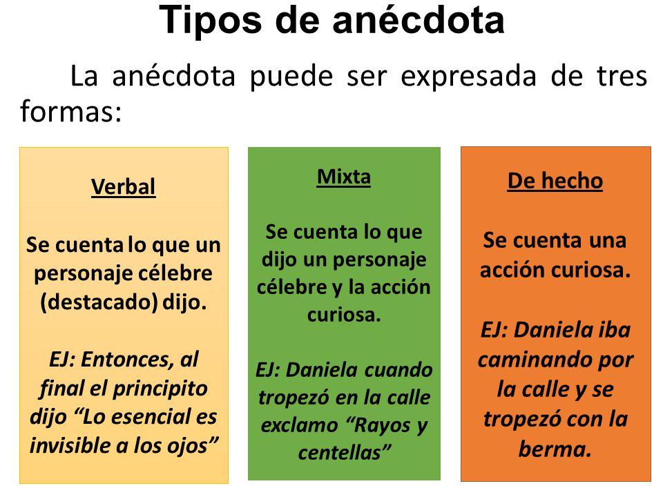 Tipos de anécdota La anécdota puede ser expresada de tres formas: Verbal Se cuenta lo que un personaje célebre (destacado) dijo. EJ: Entonces, al fina