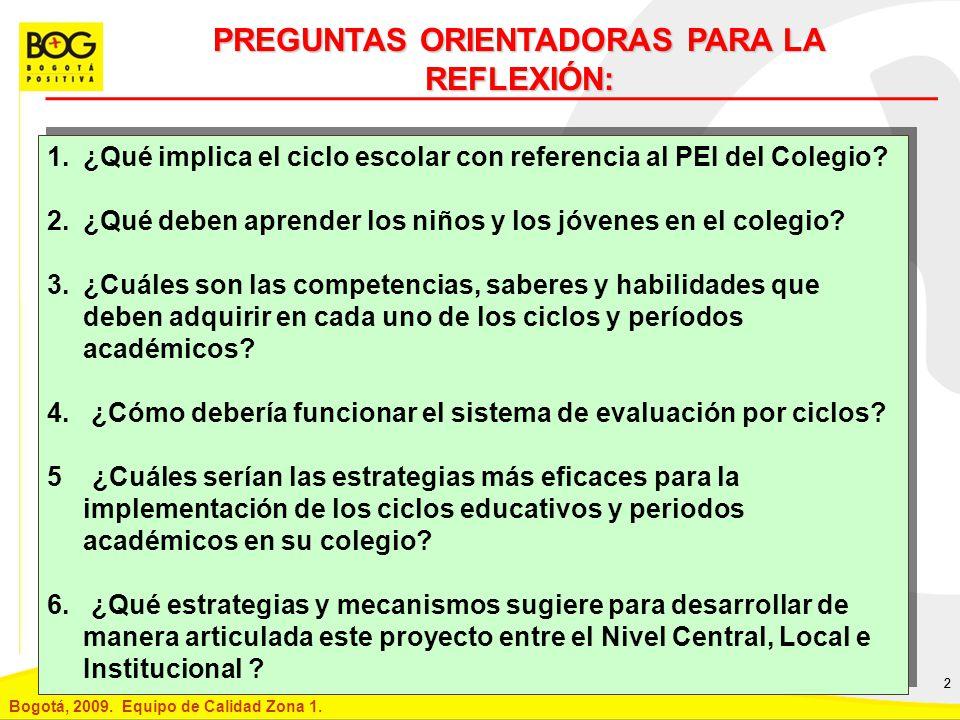 22 PREGUNTAS ORIENTADORAS PARA LA REFLEXIÓN: 1.¿Qué implica el ciclo escolar con referencia al PEI del Colegio.