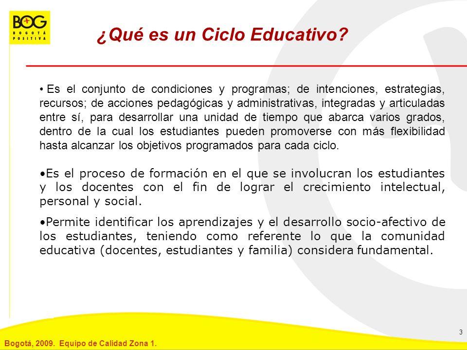 3 ¿Qué es un Ciclo Educativo.