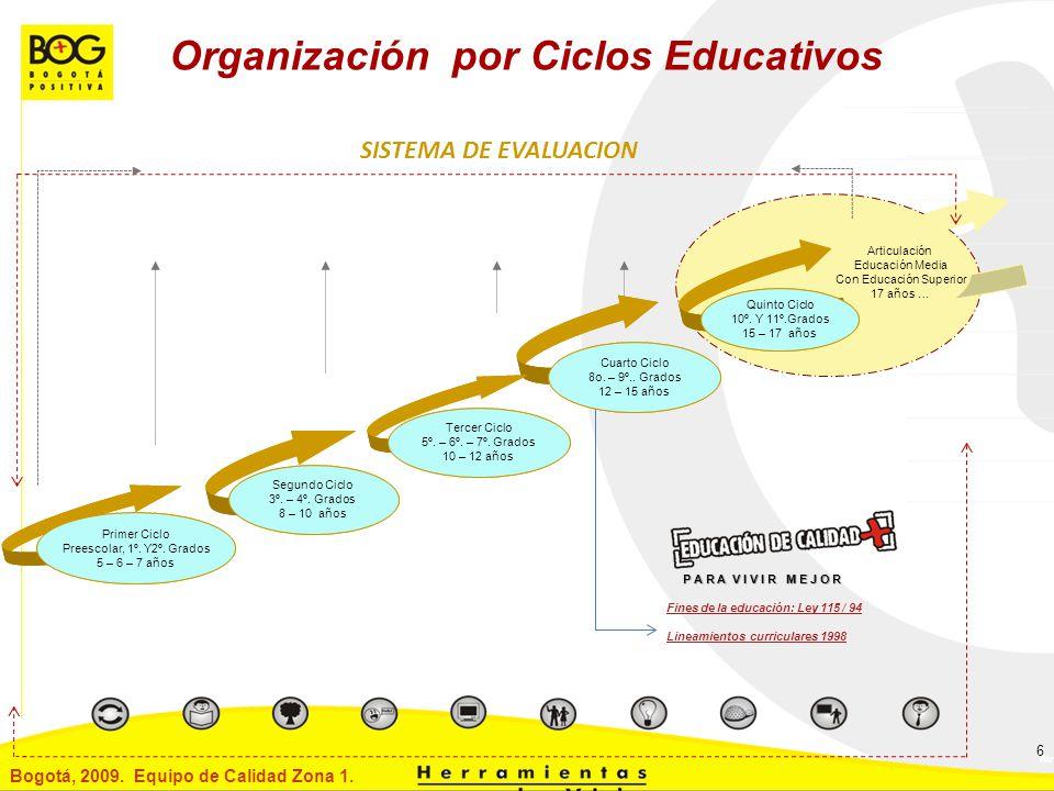 6 Atrás Articulación Educación Media Con Educación Superior 17 años … Fines de la educación: Ley 115 / 94 Lineamientos curriculares 1998 Segundo Ciclo 3º.